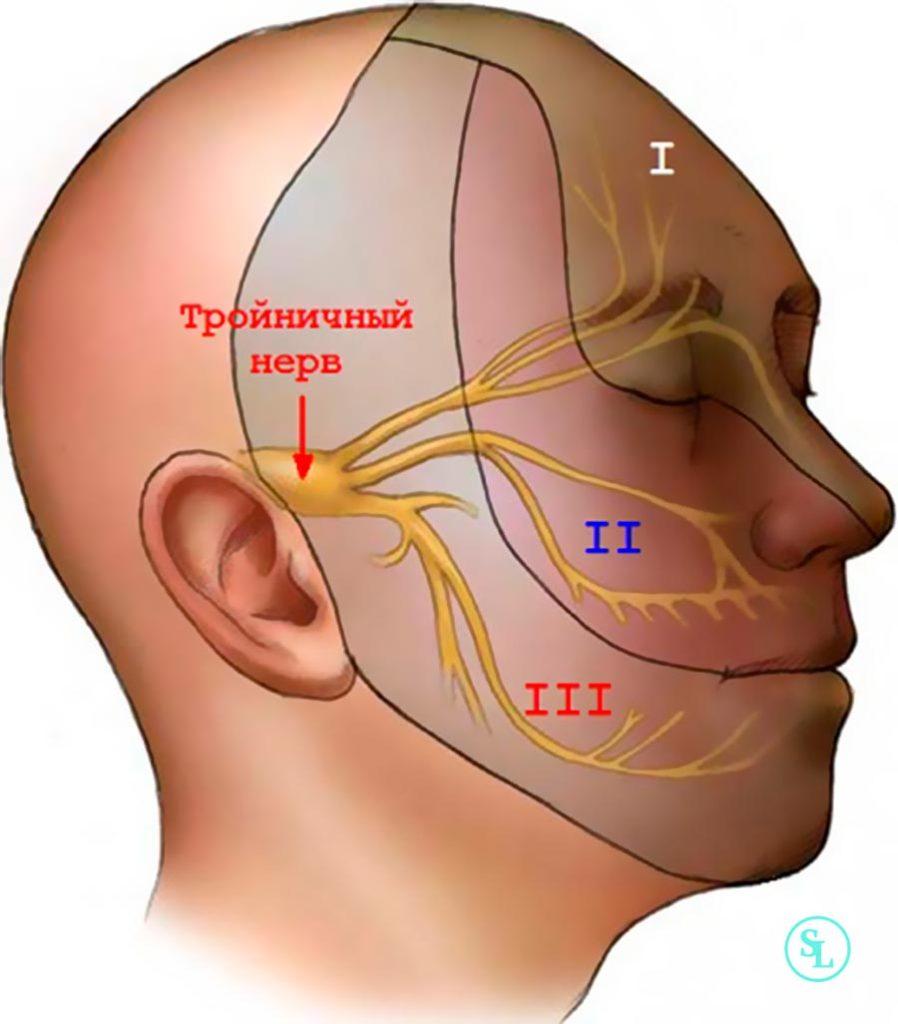 Хирургическое лечение невралгии тройничного нерва