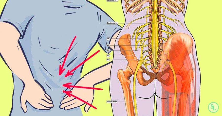 Отек ног метастазы позвоночника